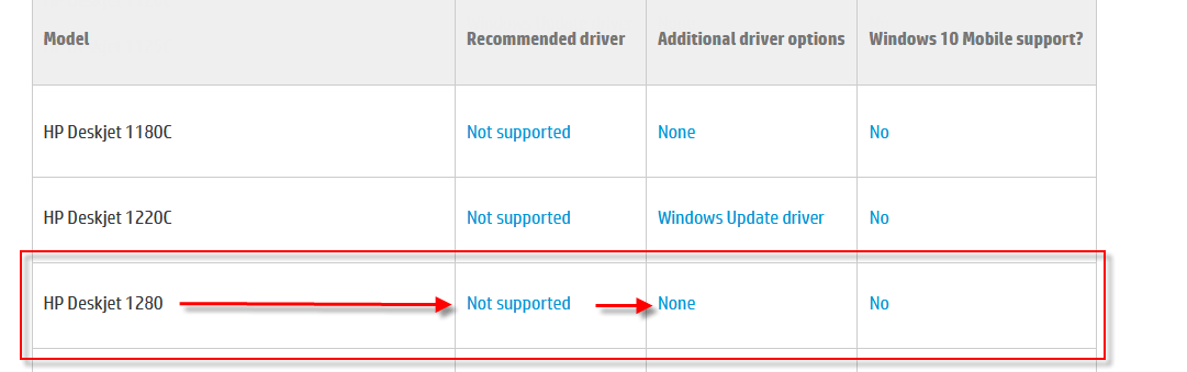 Does HP 1280 support windows 10