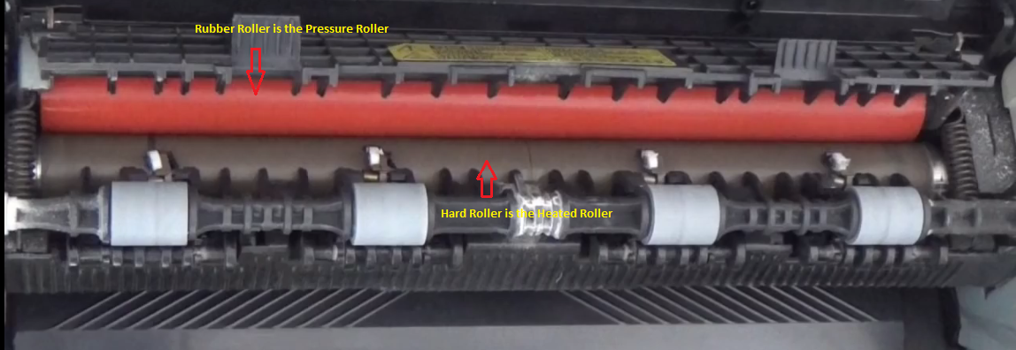 identifying rollers