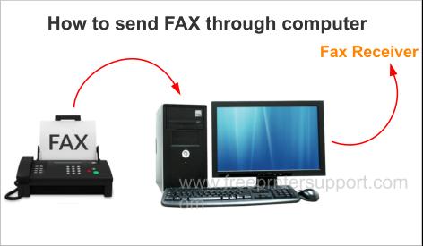 Fax through computer